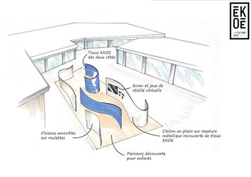 Actu CREAD : CREAD : des concours professionnels en architecture intérieure !